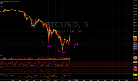 BTCUSD: Daily correction over. Up we go!