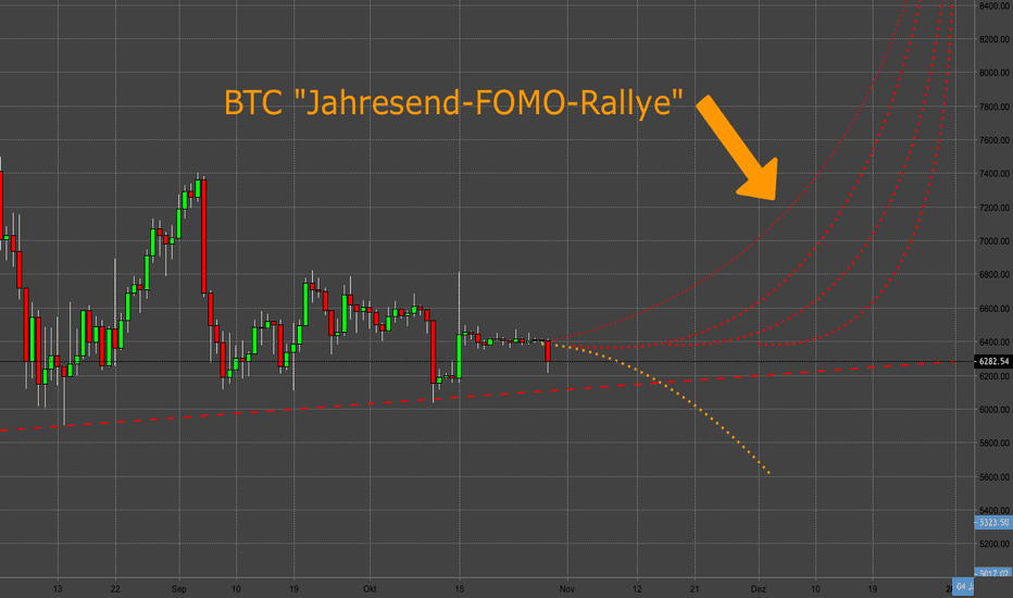 BTCUSD: No Way Out 92: Volumenkollaps II, sell off nach Whale Order