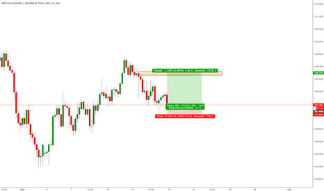 GBPJPY: GBPJPY - LONG TRADE