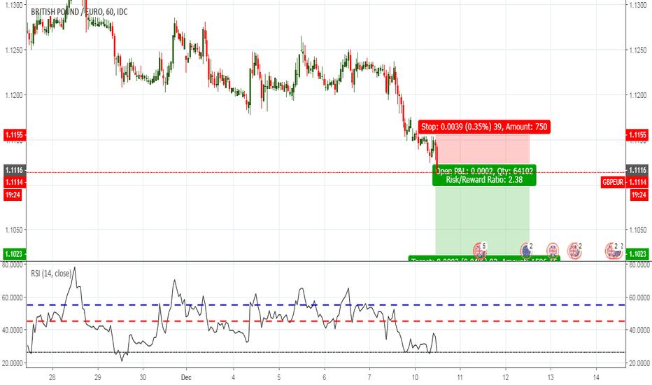 GBPEUR: GBP EUR