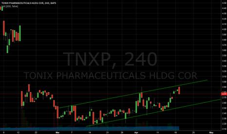 TNXP: Trend update
