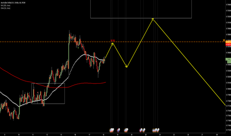 AUDUSD: consolidation to go up