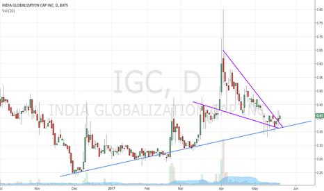 IGC: Globalize it