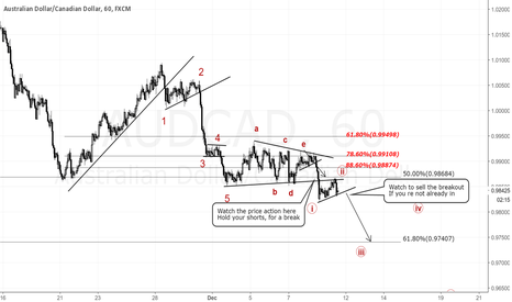 AUDCAD: AUDCAD 1H Chart.Short term sell