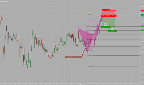 EURJPY: COMPLETED BEARLISH BUTTERFLY PATTERN: