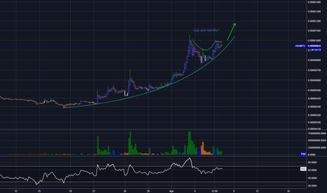 XVGBTC: XVG parabolic?