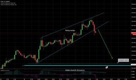 XAUUSD: Rising wedge bearish signal