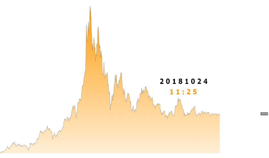 BTCUSD: KANT - 2018.11.05 오랜만에 돌아온 칸트 분석글 ( 장기적 관점 및 단기 매매 전략 )
