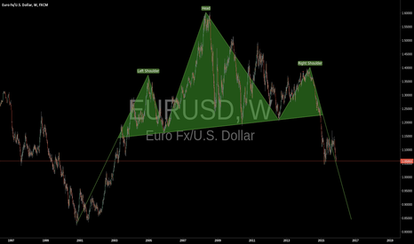 EURUSD: bull on the dollar