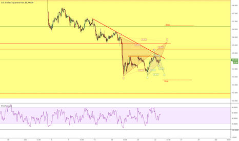 USDJPY: USDJPY Two BAT Patterns