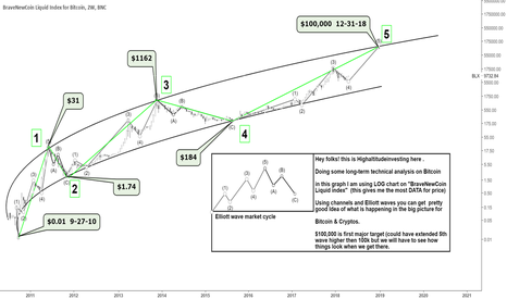 BLX: $100,000 The prophecy is true (highaltitudeinvesting)