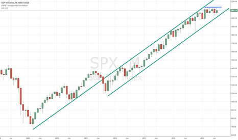 SPX: S&P 500: SPX monthly still in uptrend but clear resistance above