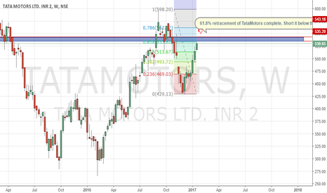 TATAMOTORS: TataMotors - Time to make some money