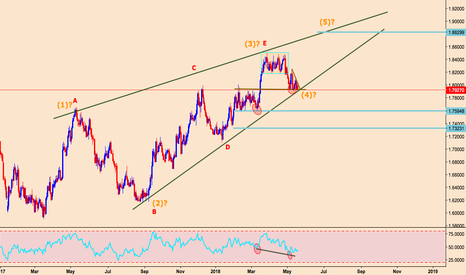 GBPAUD: GBPAUD weekly outlook Technical and fundamental.