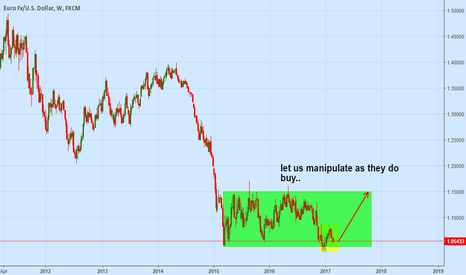 EURUSD: eurusd is going to go up more than 75%