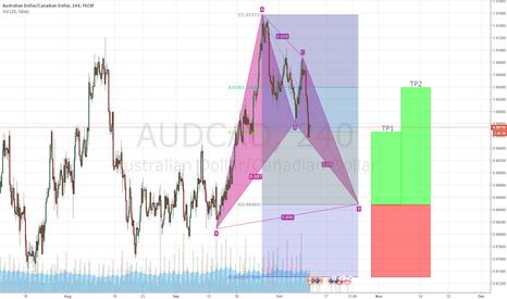 AUDCAD: AUDCAD - 4H - Bat Pattern