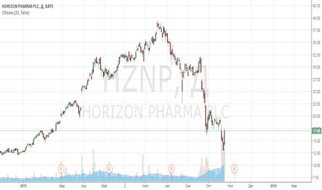 HZNP: Тучи на Горизонте. Horizon Pharma