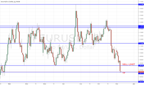EURUSD: SHORT at EUR/USD
