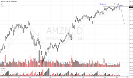 AMZN: Amazon Sell
