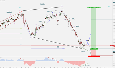 XAGUSD: XAGUSD-SILVER - Bullish Divergence - Impulse Sequence