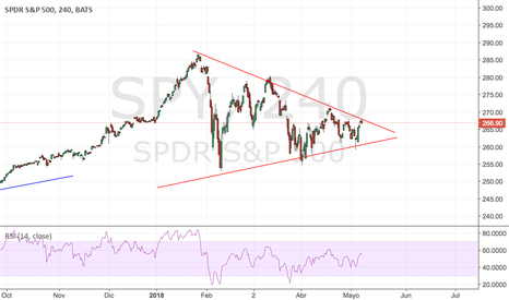 SPY: SPY Triangle/ Triangulo SPY