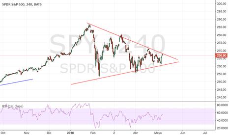 SPY: SPY Triangle/ Triangulo SPY