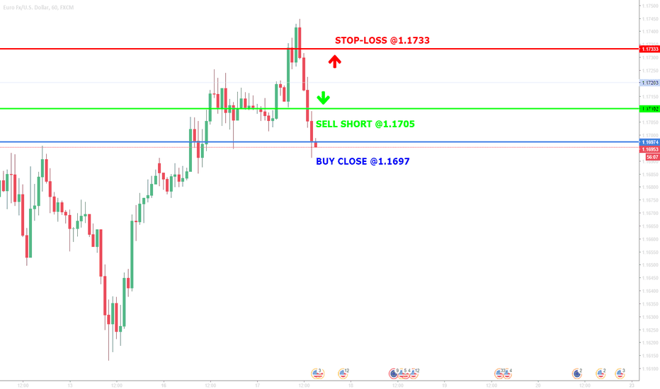 EURUSD:  Trade with >70% probability: BUY close @ 1,1697