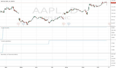 AAPL: SALIM CDD DIAMONDS