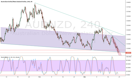 AUDNZD: AUDNZD, will the downtrend beat the historical support? #FOREX