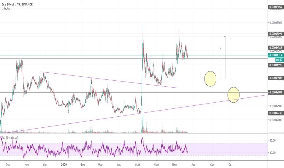 ETH-BTC — TradingView