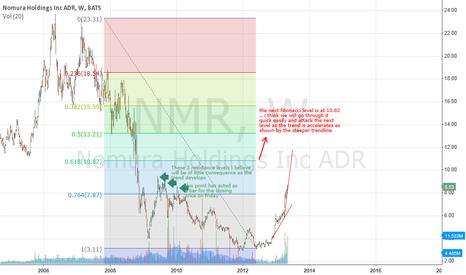 NMR: PYRAMID UP ON NMR