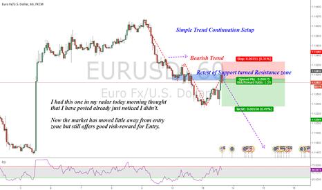 EURUSD: EURUSD : Bearish Trend Continuation setup