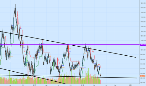 XPTUSD: Palladium, Range box trading