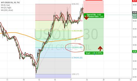 USOIL: Short-term decline in Oil