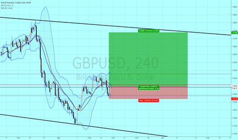 GBPUSD: GU long idea