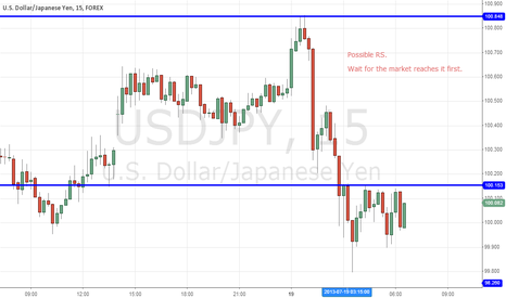 USDJPY: Possible Down trend