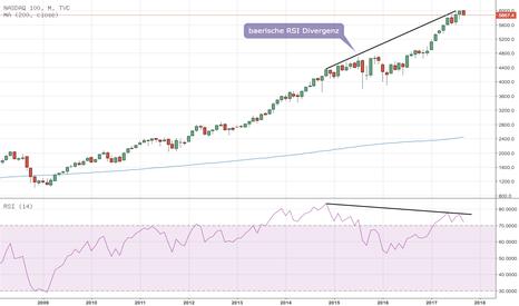 NDX: Baerische Divergenz NASDAQ100