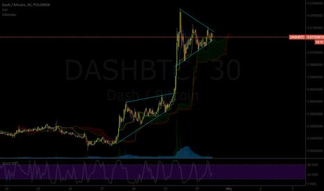 DASHBTC: DASH/BTC