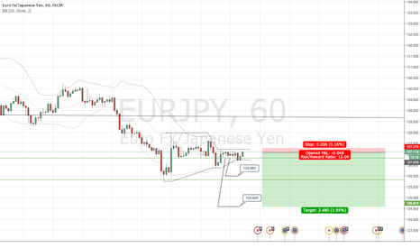 EURJPY: Yen is the new boss in town.