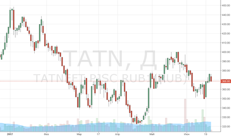 TATN: татнефть продажа 369
