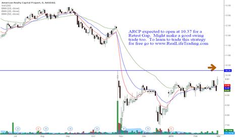 ARCP: ARCP Day Trade Retest Gap (Brad Reed Mar2,2015)