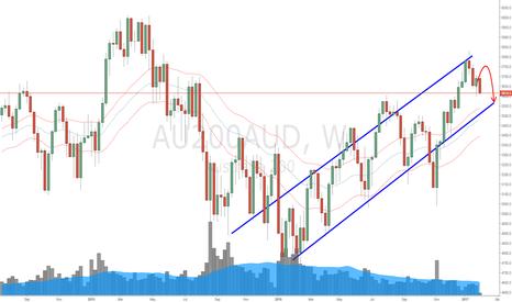 AU200AUD: Australian Stock Index (ASX) Weekly Update 31 Jan 2017