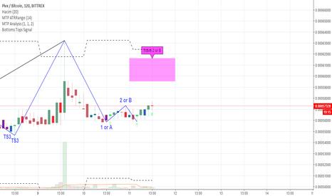 PIVXBTC: PIVX / BTC Orta Vade Alım Sinyali