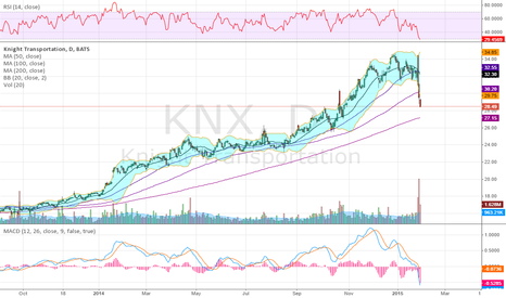 KNX: Like a Bad episode of Ice Truckers
