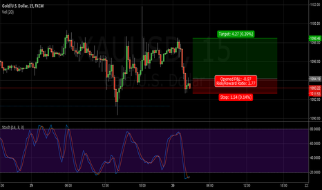 XAUUSD: try to quick scalp on GOLD