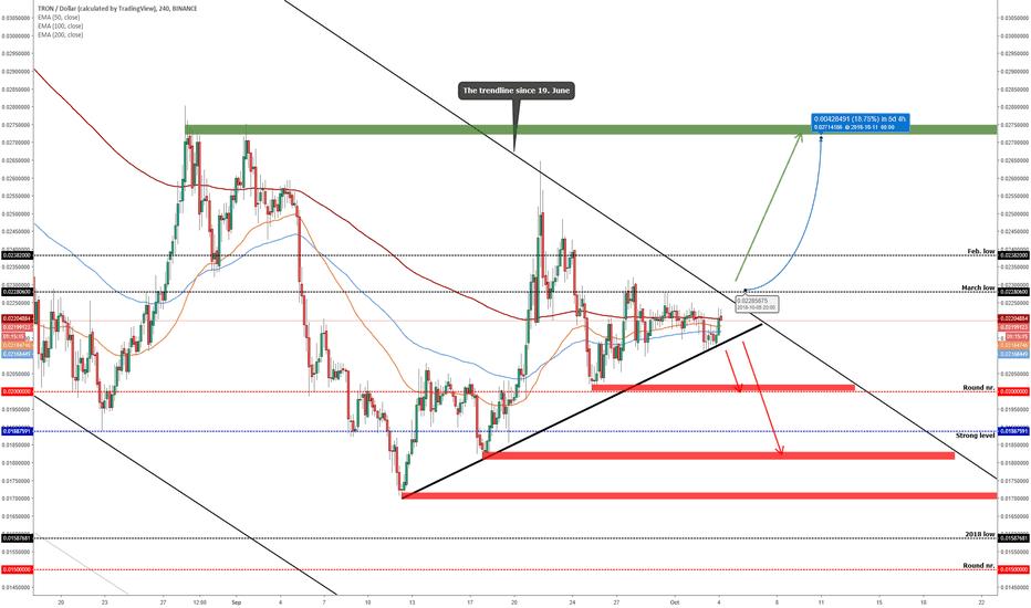 TRXUSD: TRON (TRX/USD) Is Almost Ready To Break The Trendline!