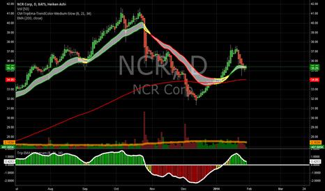NCR: NCR - Daily