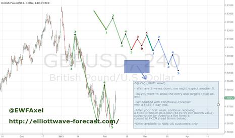 GBPUSD: GbpUsd 8-fe- 13 Zig Zag (elliott wave)