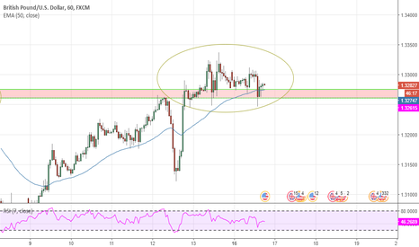 GBPUSD: Increasing Channel