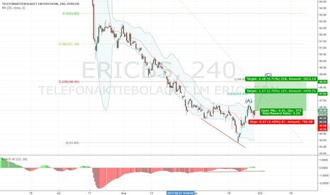ERIBR: Possible bottom